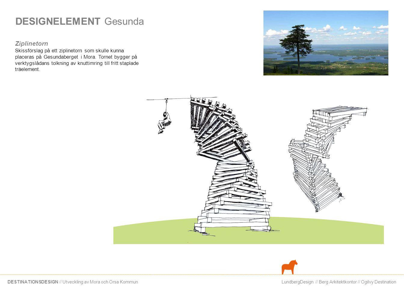 DESIGNELEMENT Gesunda