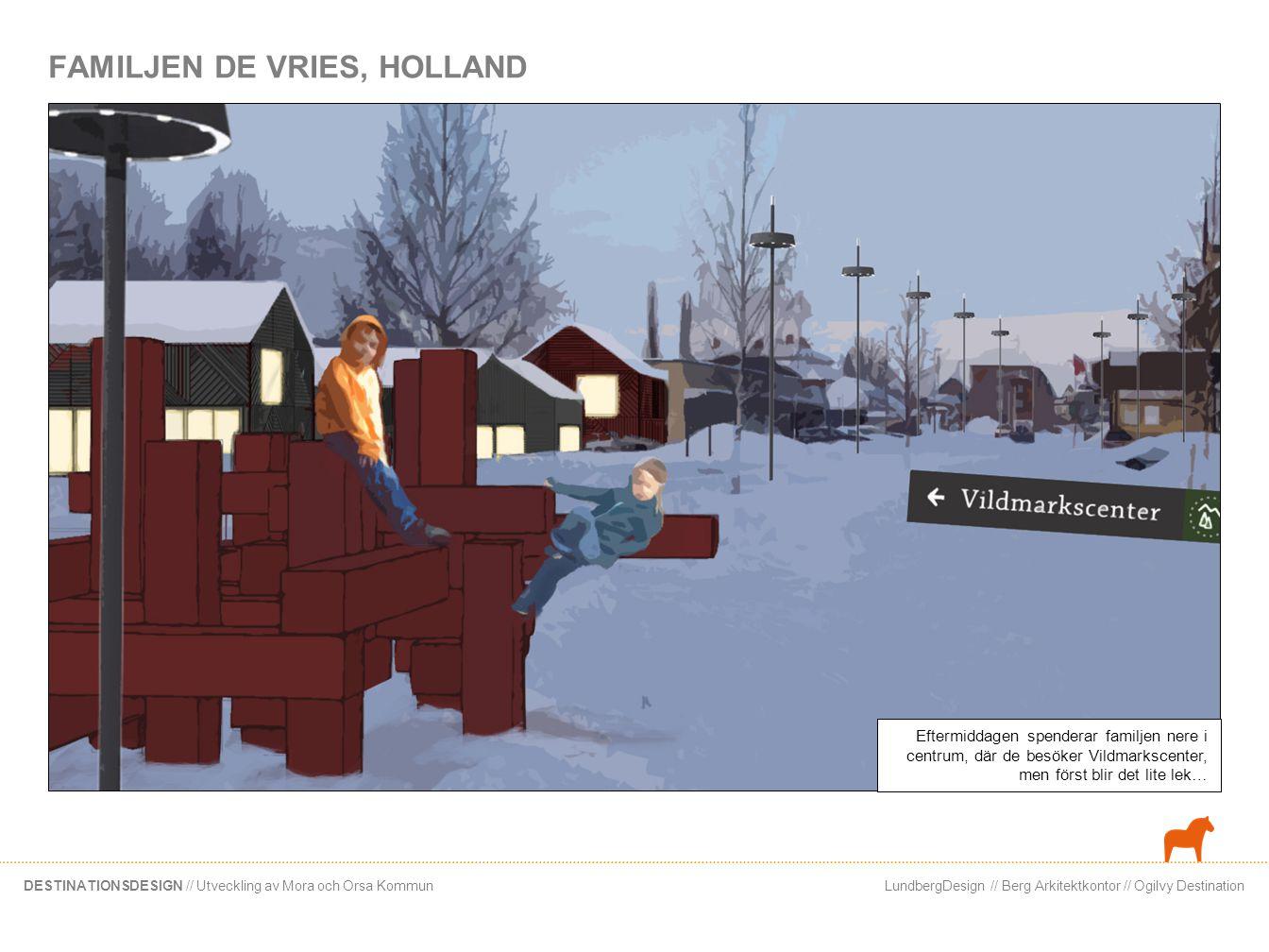 FAMILJEN DE VRIES, HOLLAND