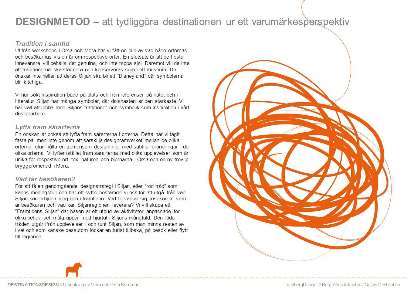 DESIGNMETOD – att tydliggöra destinationen ur ett varumärkesperspektiv
