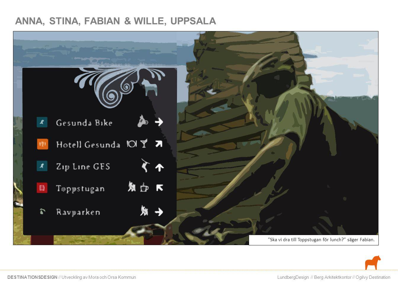 ANNA, STINA, FABIAN & WILLE, UPPSALA