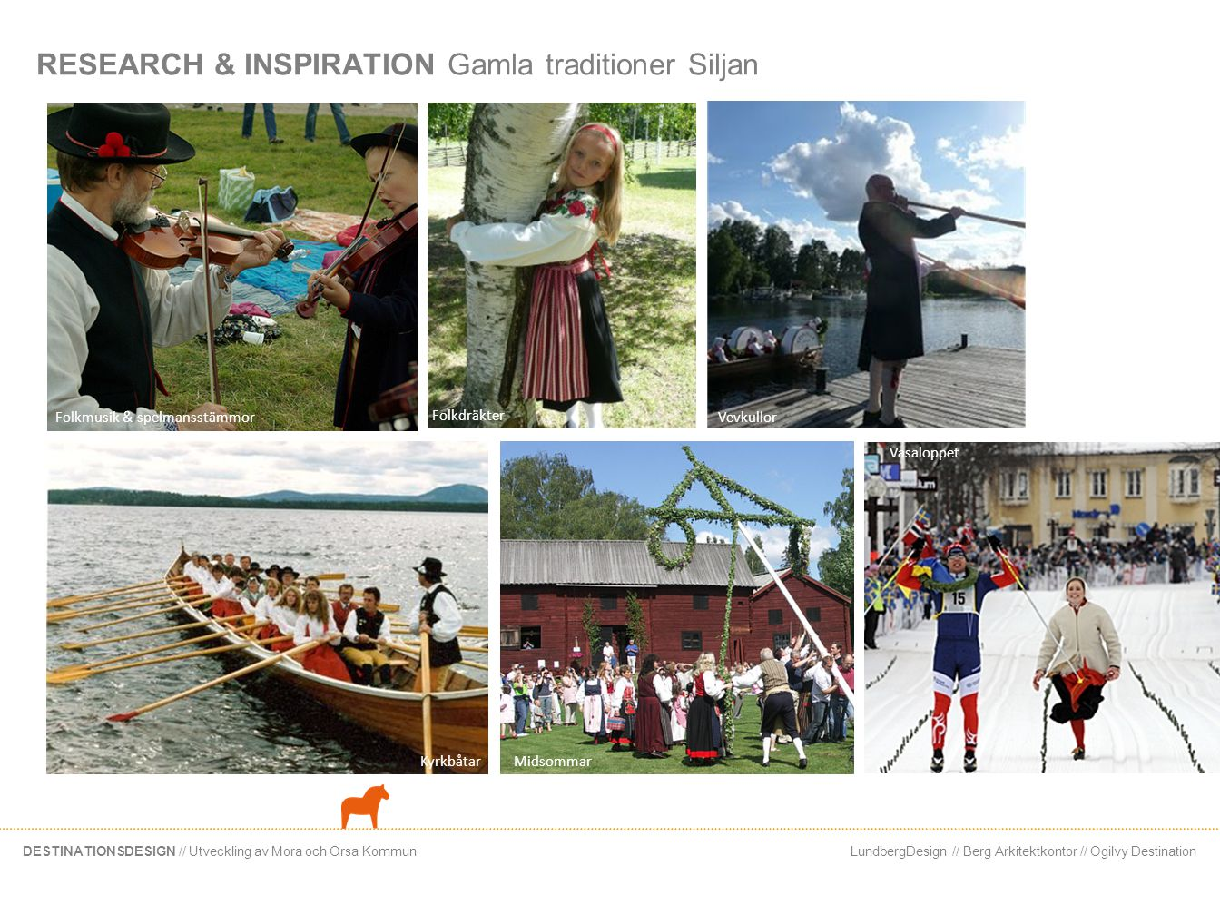RESEARCH & INSPIRATION Gamla traditioner Siljan