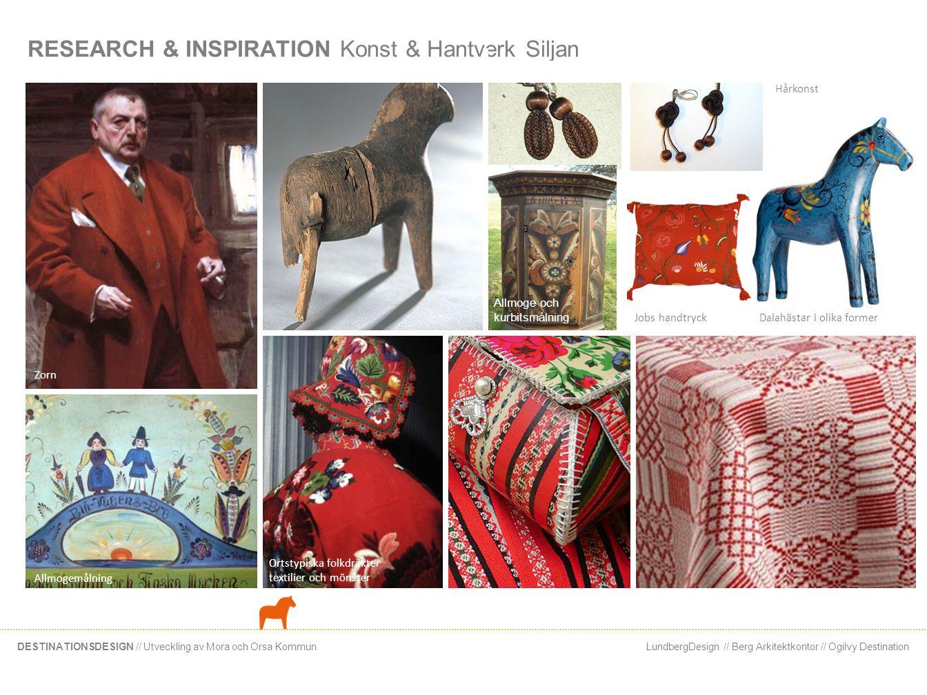 RESEARCH & INSPIRATION Konst & Hantverk Siljan