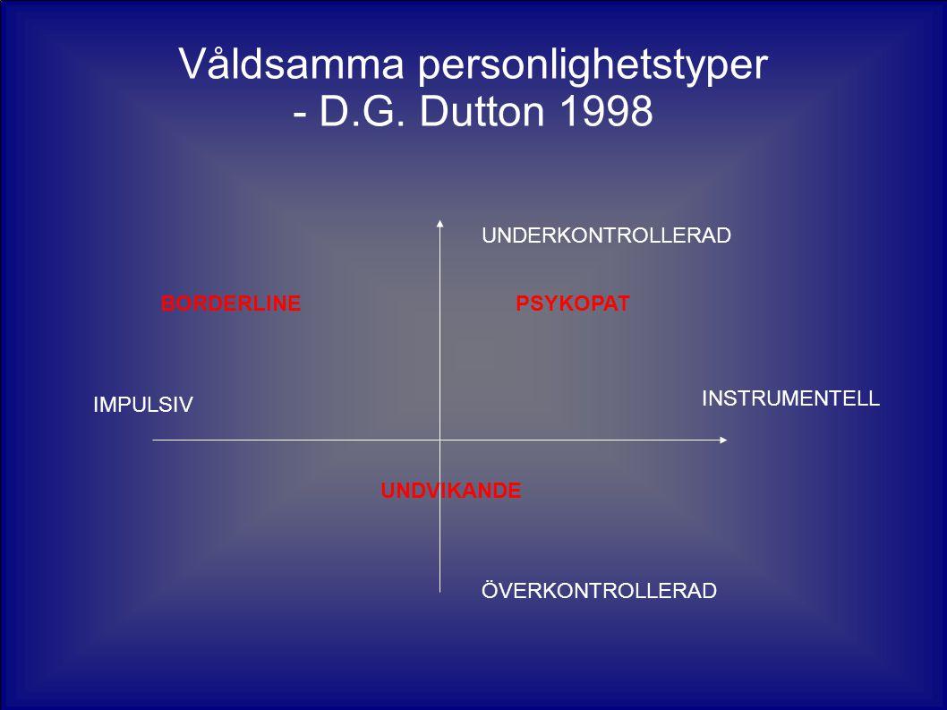 Våldsamma personlighetstyper - D.G. Dutton 1998