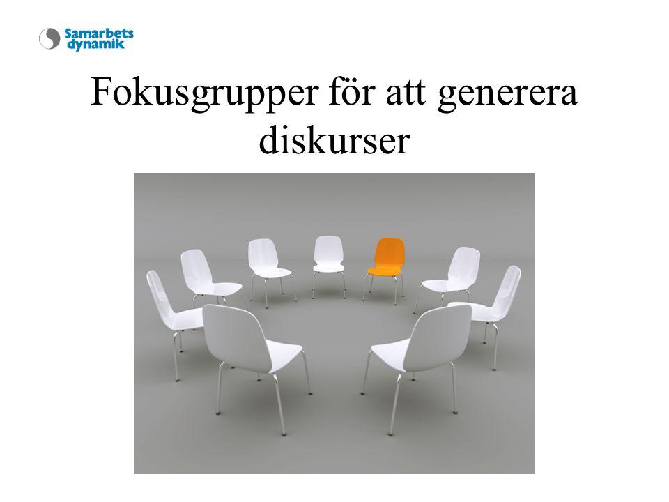 Fokusgrupper för att generera diskurser