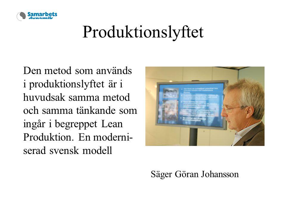 Produktionslyftet