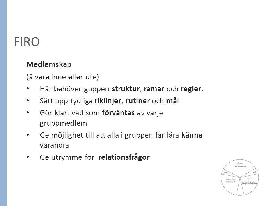 FIRO Medlemskap (å vare inne eller ute)