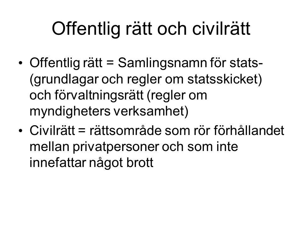 Offentlig rätt och civilrätt