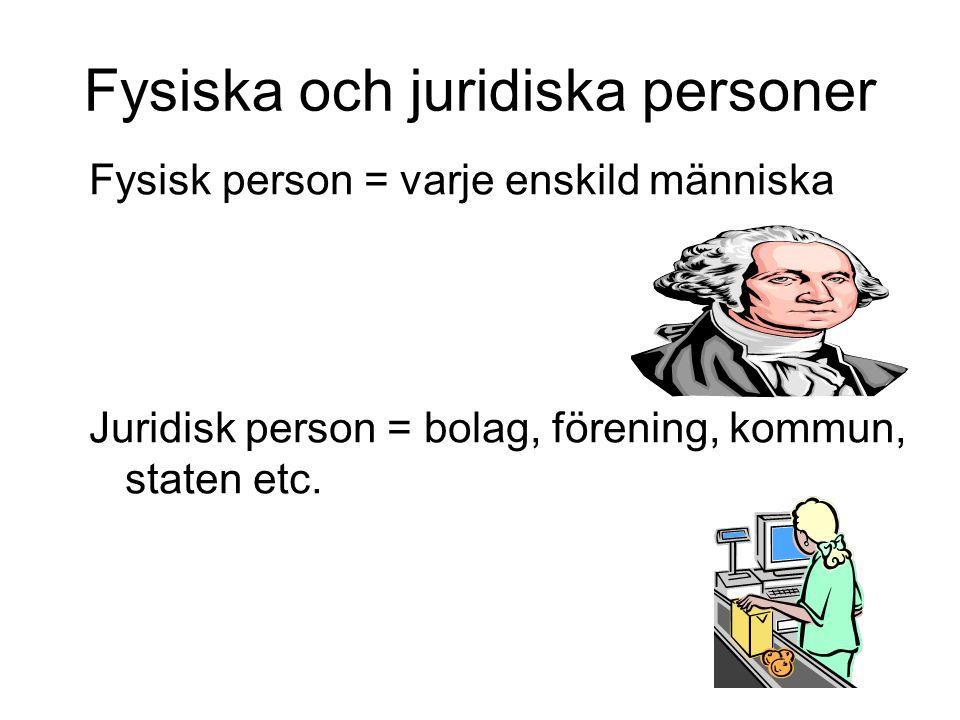 Fysiska och juridiska personer