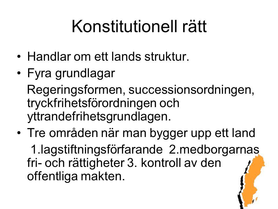 Konstitutionell rätt Handlar om ett lands struktur. Fyra grundlagar