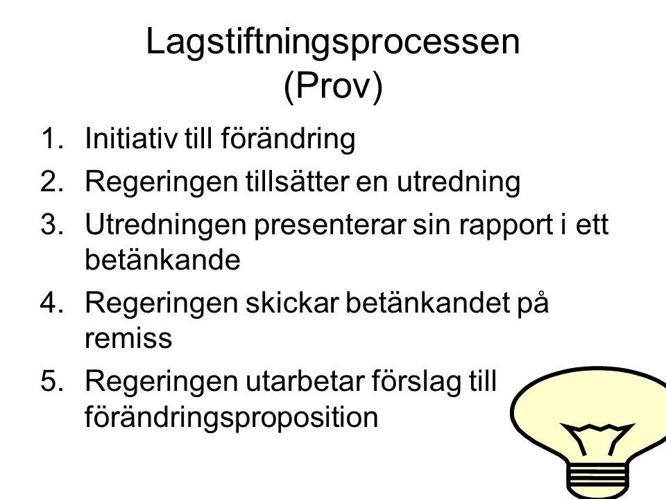 Lagstiftningsprocessen (Prov)