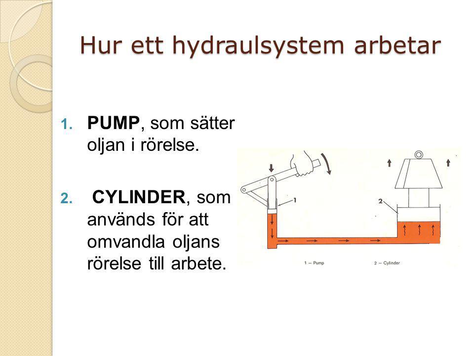 Hur ett hydraulsystem arbetar