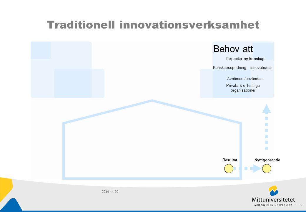 Traditionell innovationsverksamhet