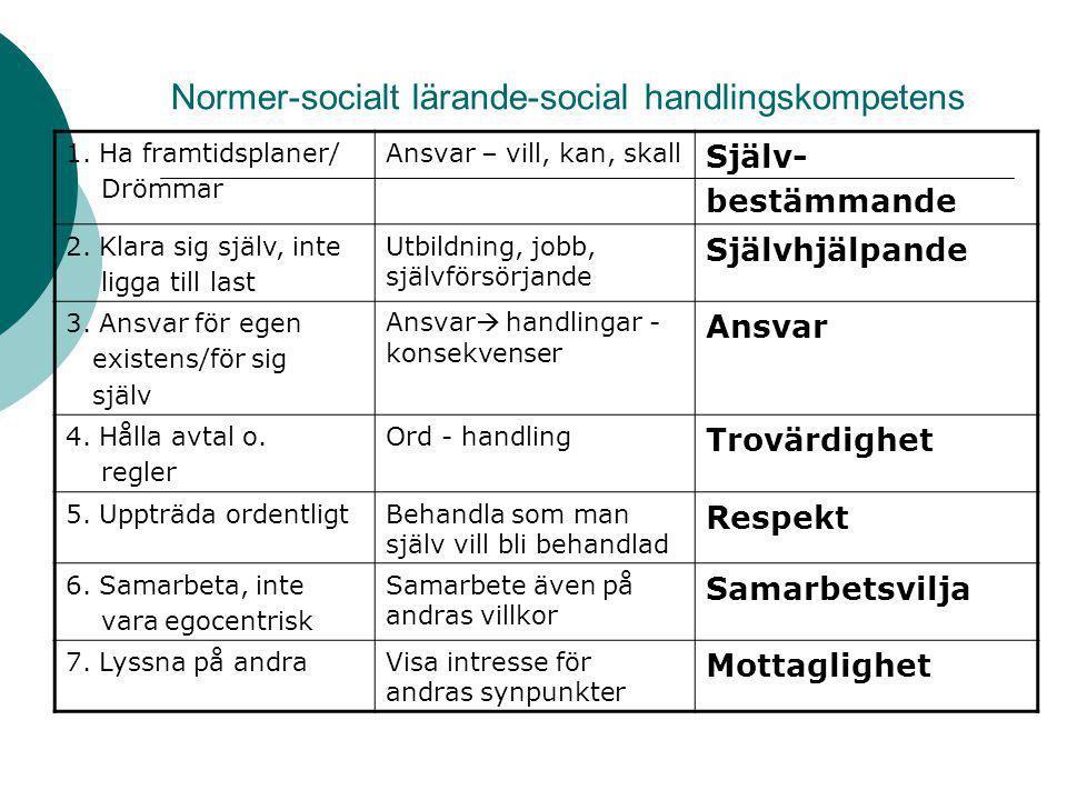 Normer-socialt lärande-social handlingskompetens