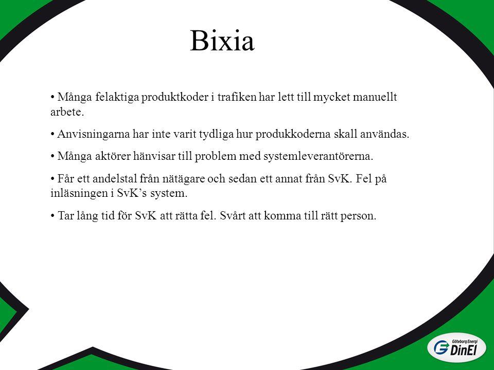 Bixia Många felaktiga produktkoder i trafiken har lett till mycket manuellt arbete.