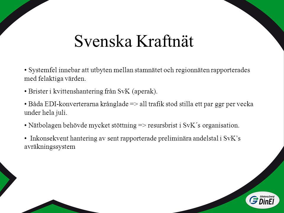 Svenska Kraftnät Systemfel innebar att utbyten mellan stamnätet och regionnäten rapporterades med felaktiga värden.