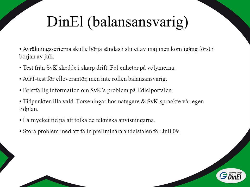 DinEl (balansansvarig)