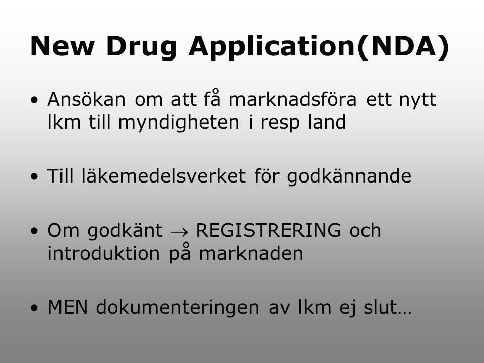 New Drug Application(NDA)