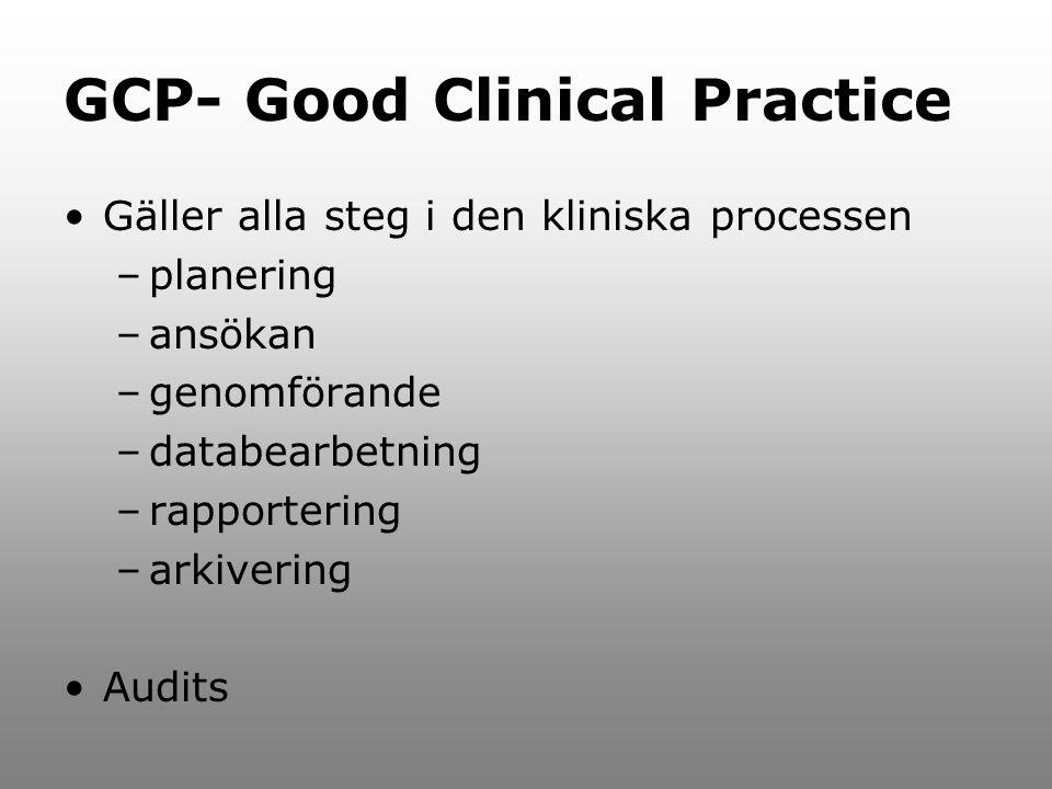 GCP- Good Clinical Practice
