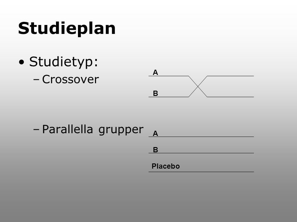 Studieplan Studietyp: Crossover Parallella grupper A B A B Placebo
