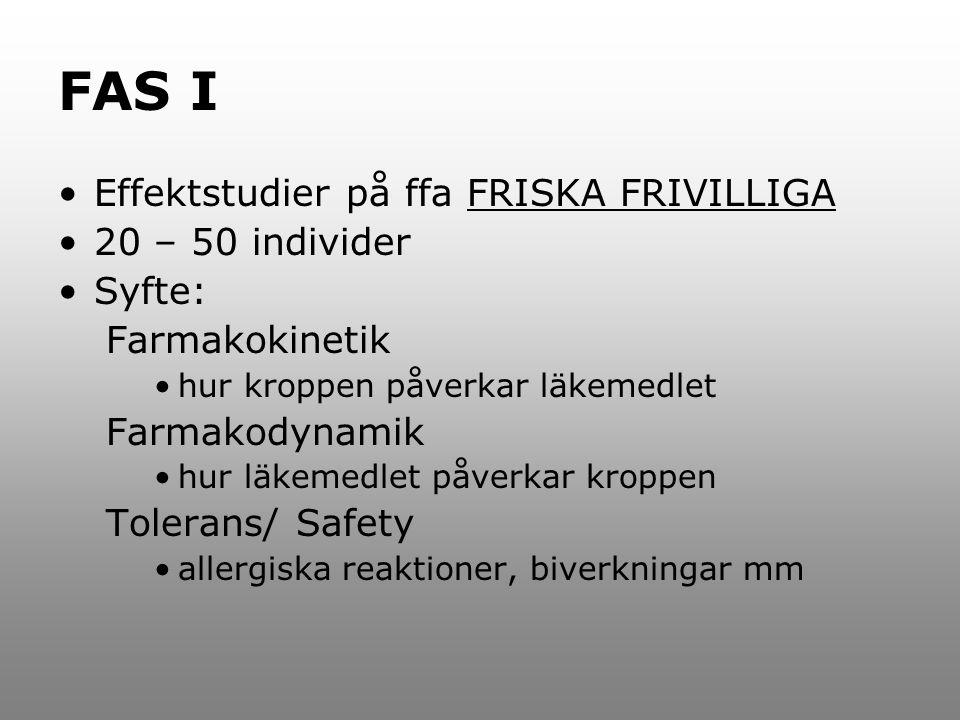 FAS I Effektstudier på ffa FRISKA FRIVILLIGA 20 – 50 individer Syfte: