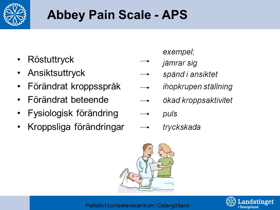 Abbey Pain Scale - APS Röstuttryck Ansiktsuttryck