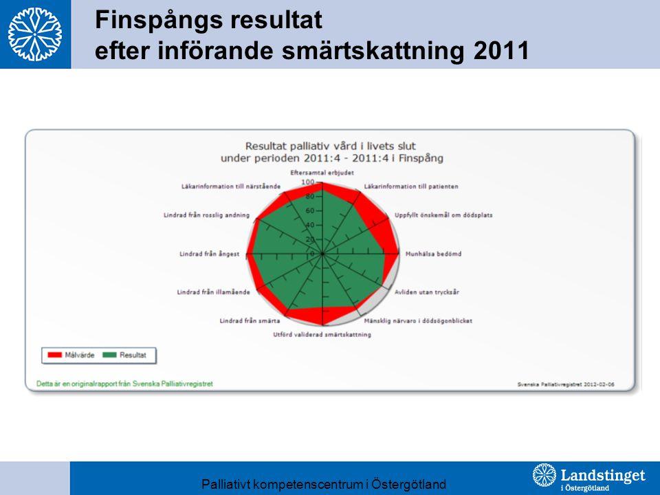 Finspångs resultat efter införande smärtskattning 2011