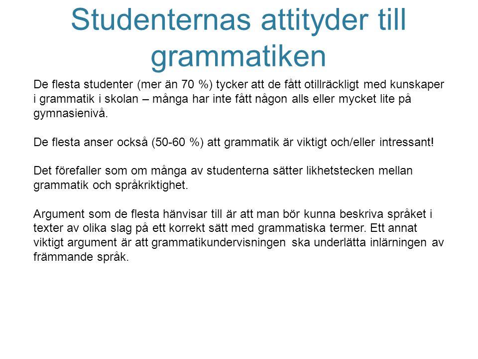 Studenternas attityder till grammatiken