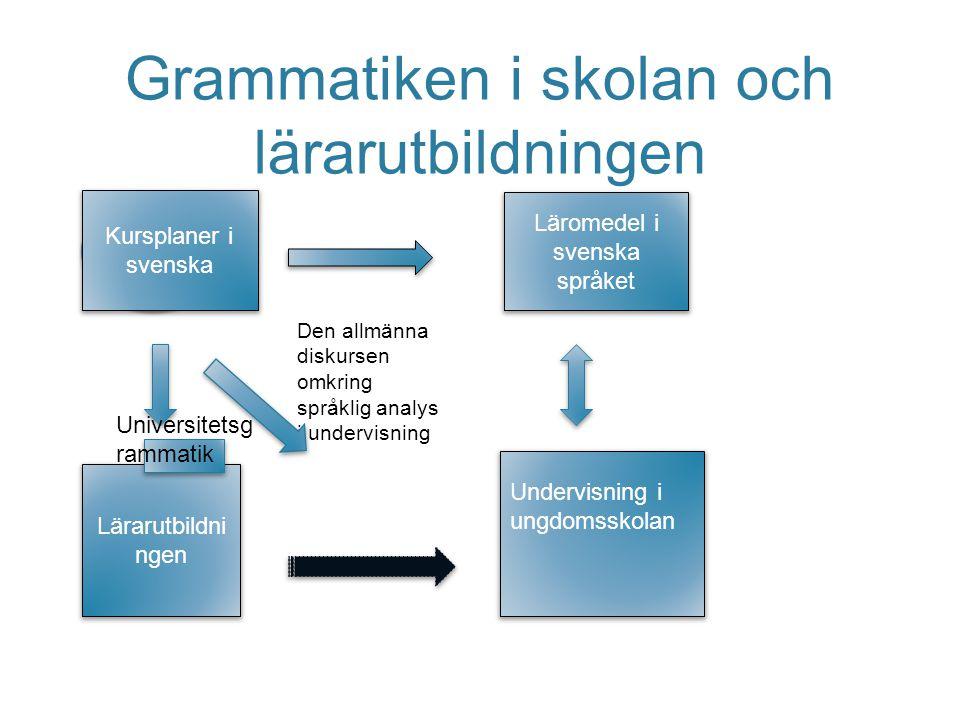 Grammatiken i skolan och lärarutbildningen