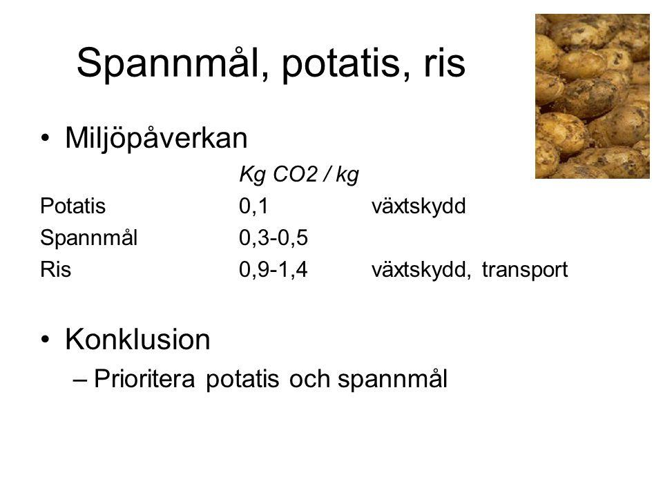 Spannmål, potatis, ris Miljöpåverkan Konklusion