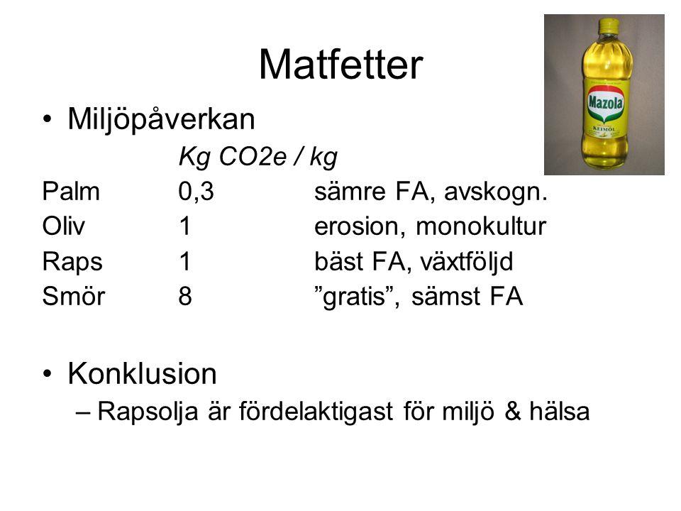 Matfetter Miljöpåverkan Konklusion Kg CO2e / kg
