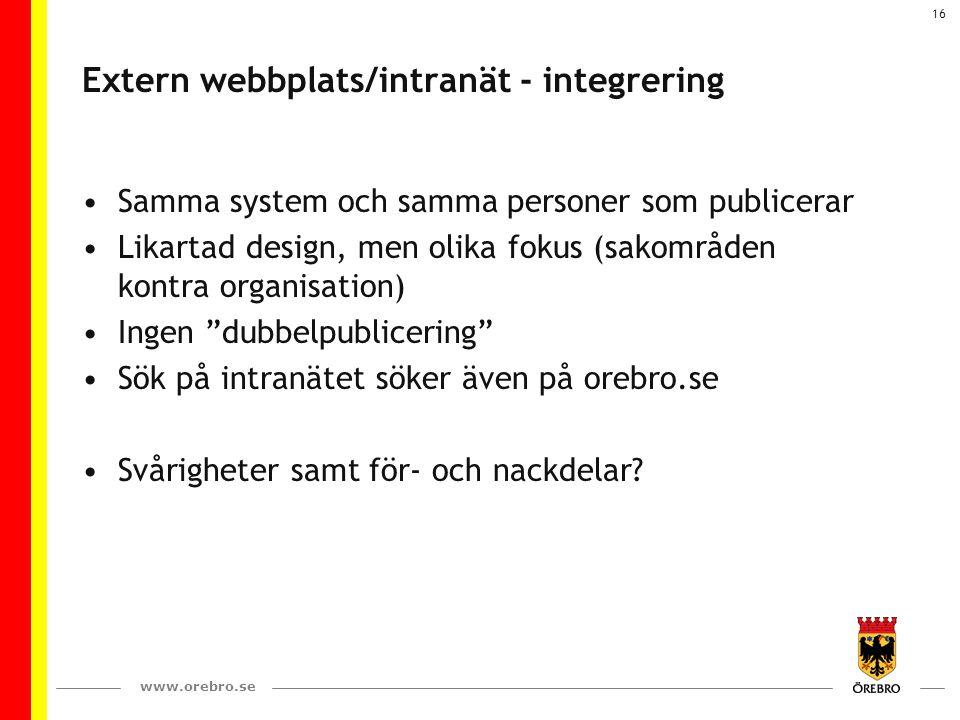Extern webbplats/intranät - integrering