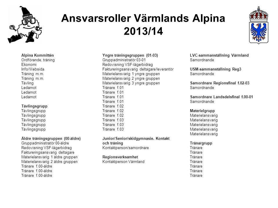 Ansvarsroller Värmlands Alpina 2013/14