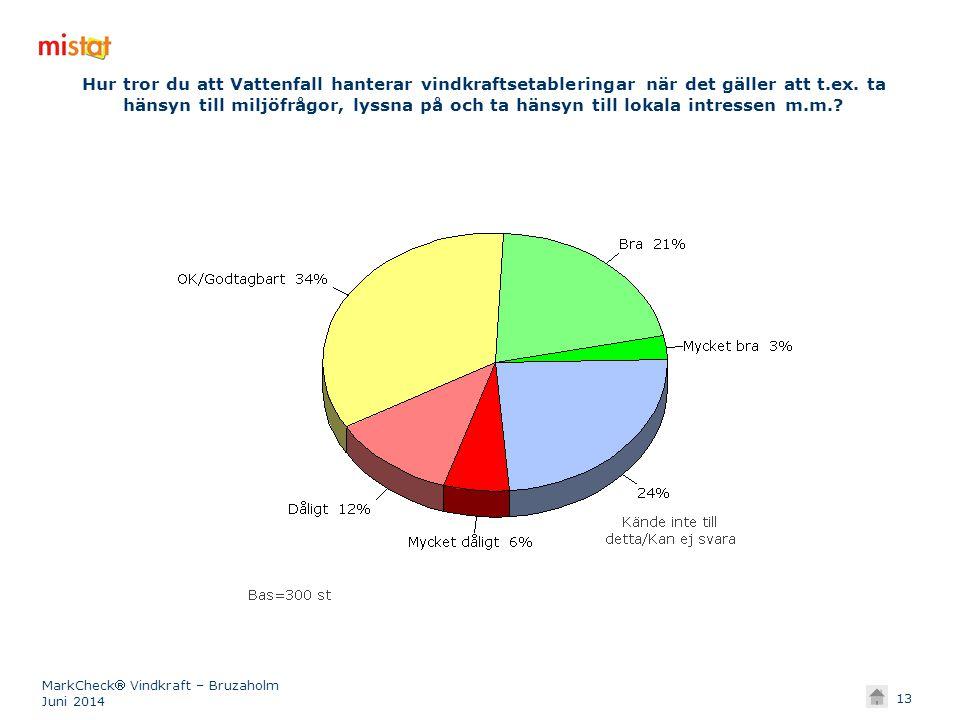 Hur tror du att Vattenfall hanterar vindkraftsetableringar när det gäller att t.ex.