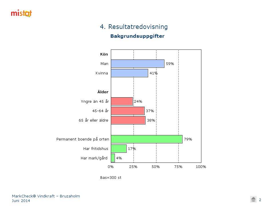 4. Resultatredovisning Bakgrundsuppgifter