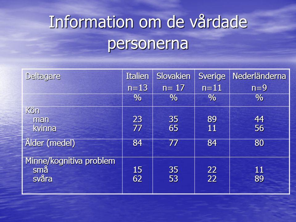 Information om de vårdade personerna