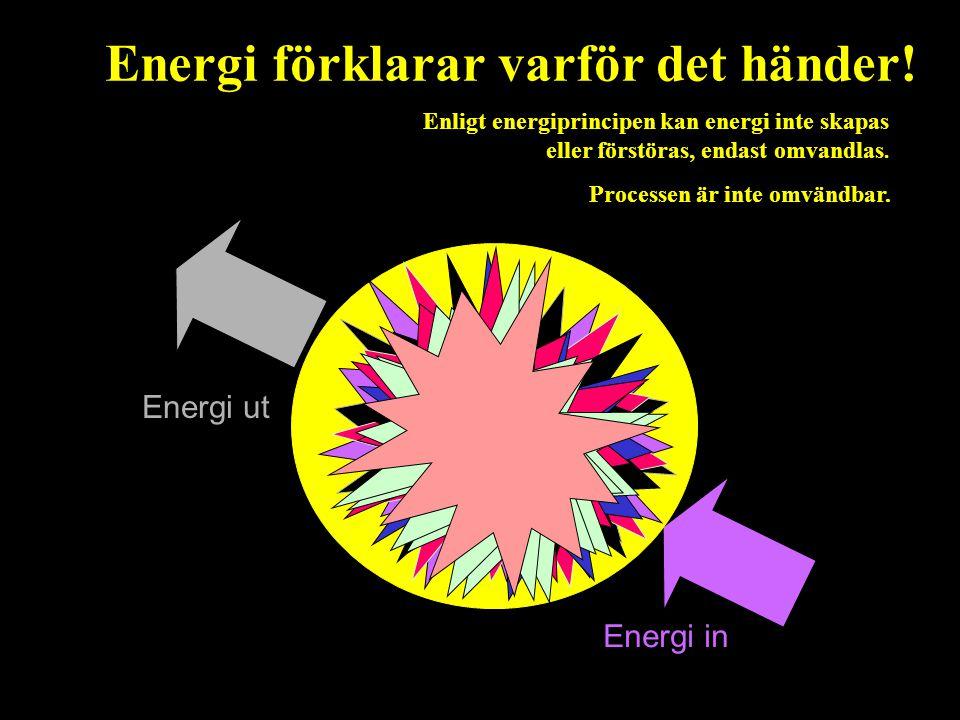 Energi förklarar varför det händer!