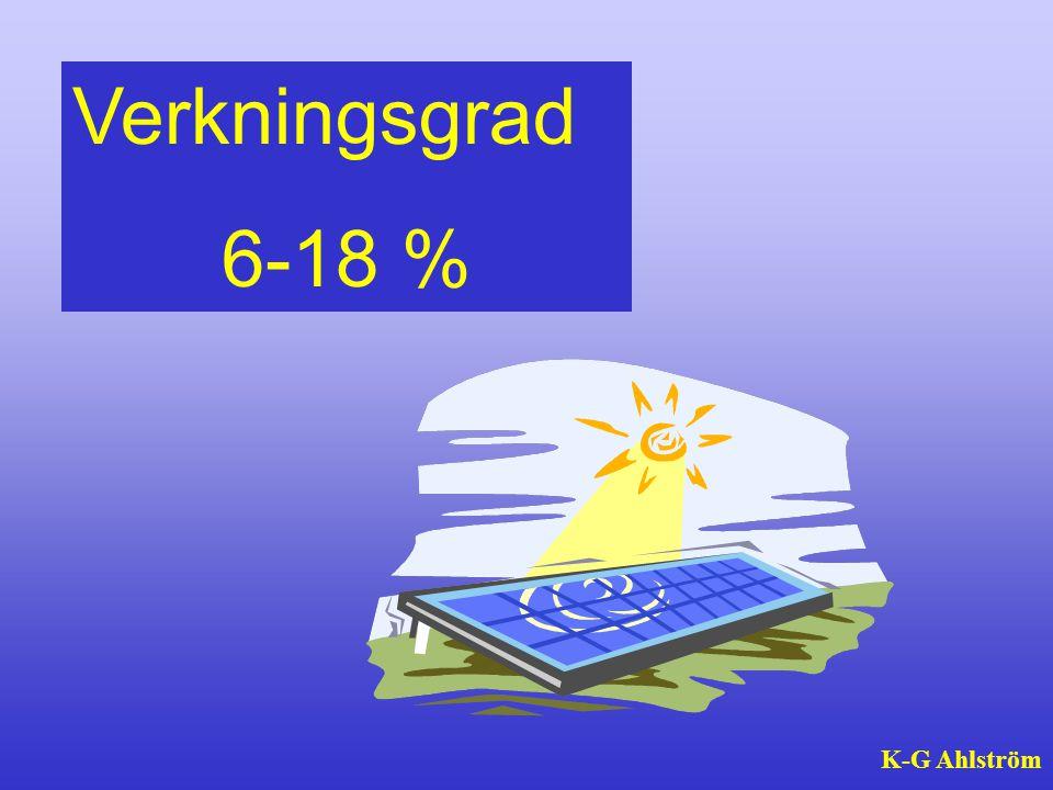 Verkningsgrad 6-18 % Solfångare som ger varmvatten. K-G Ahlström