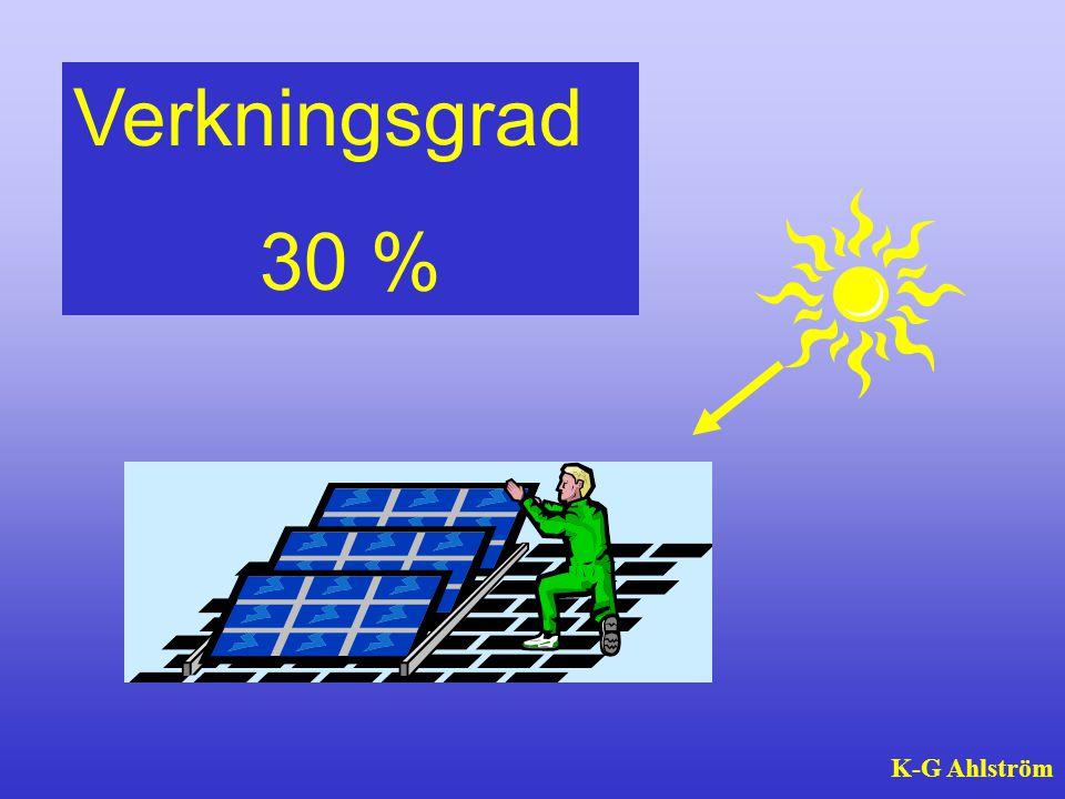 Verkningsgrad 30 % Solceller ger elenergi. K-G Ahlström