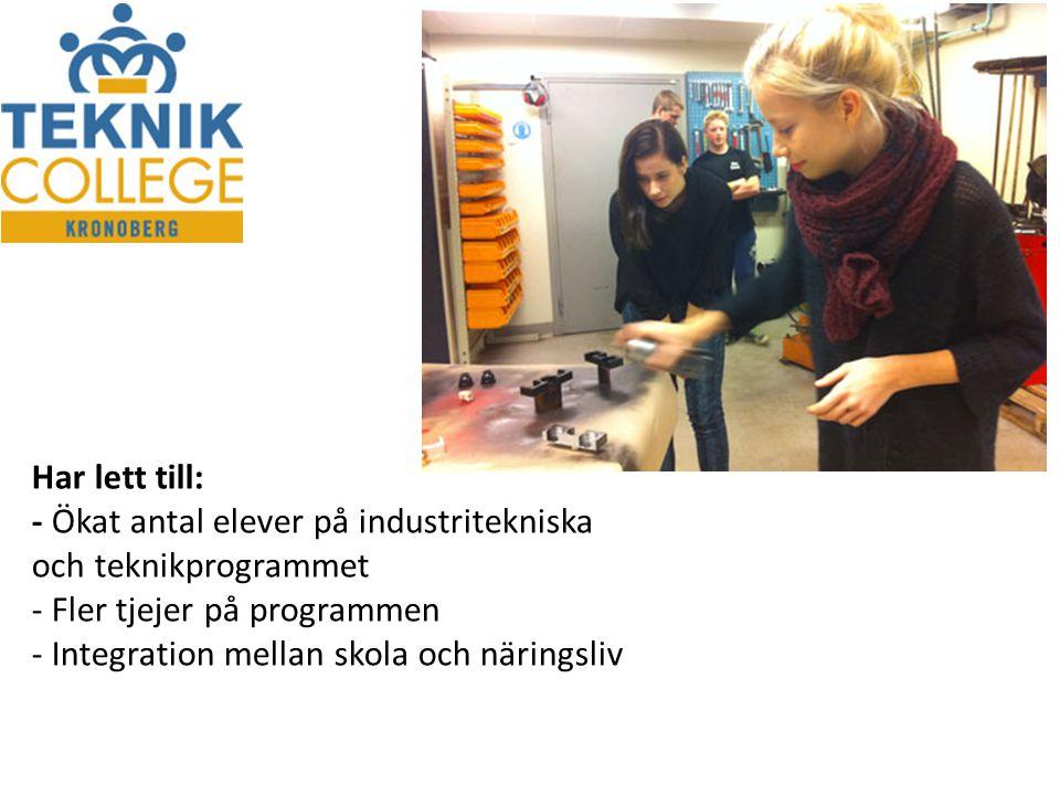 Har lett till: - Ökat antal elever på industritekniska och teknikprogrammet - Fler tjejer på programmen - Integration mellan skola och näringsliv