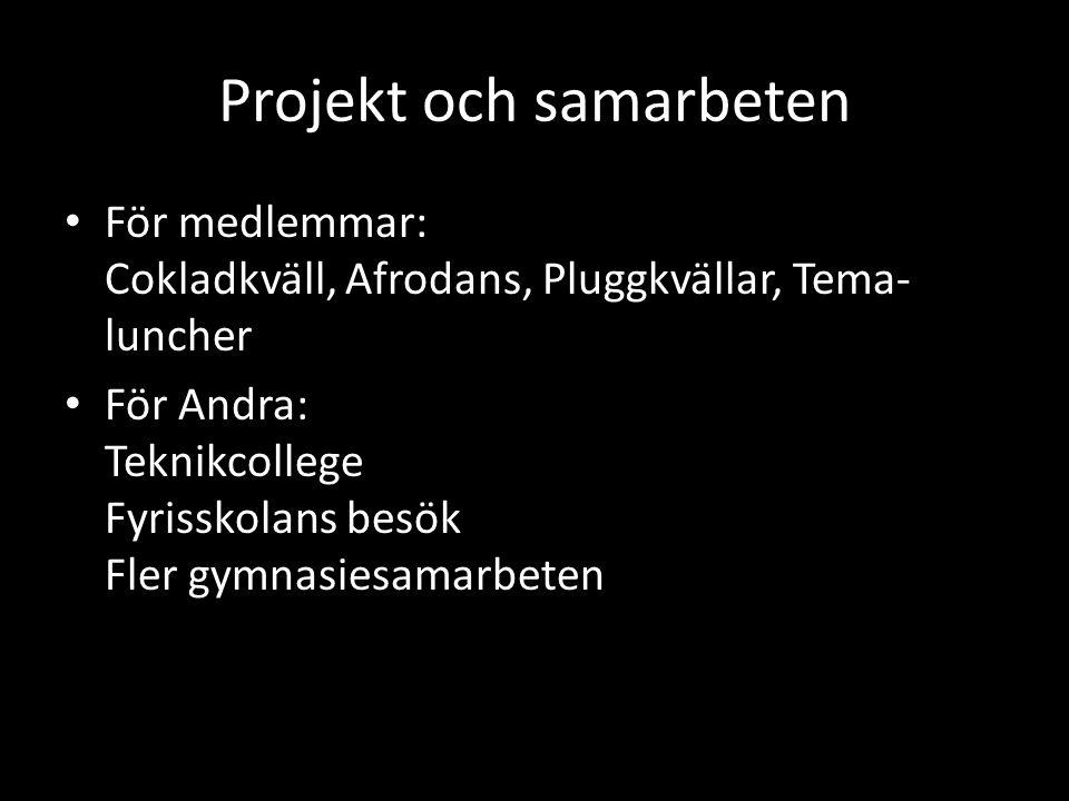 Projekt och samarbeten