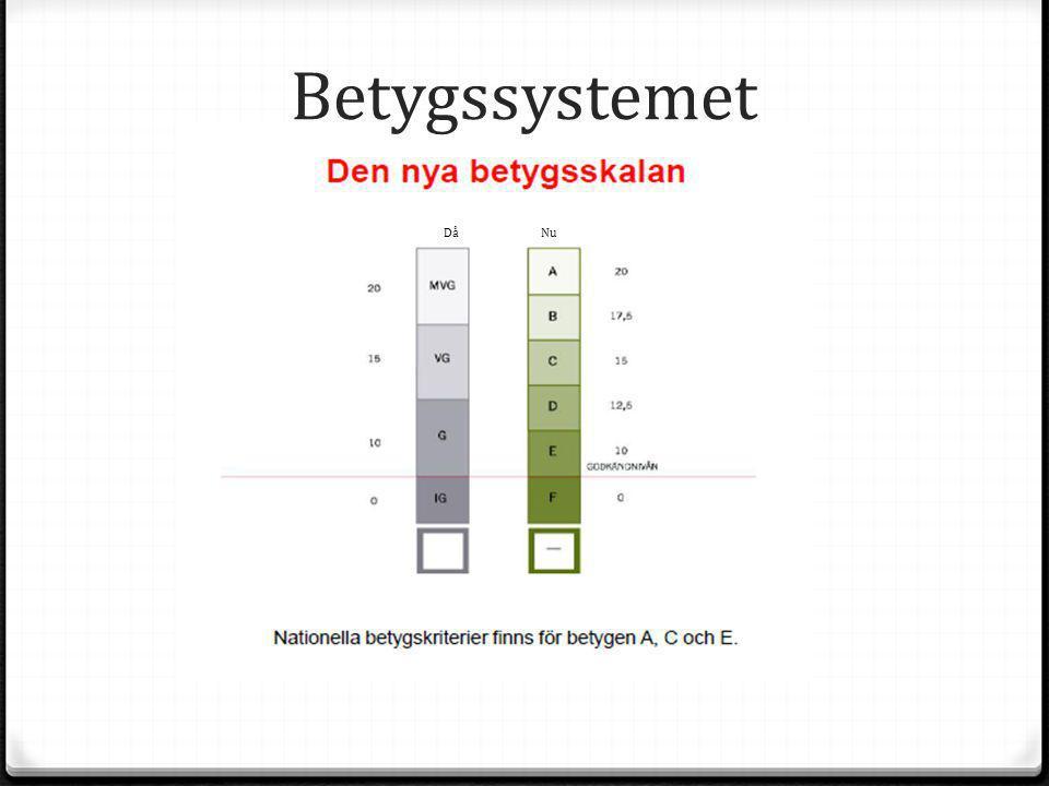 Betygssystemet Då Nu. Här är en jämförelse mellan nya och gamla systemet. Jämför även med 1 2 3 4 5, där 3 är E.