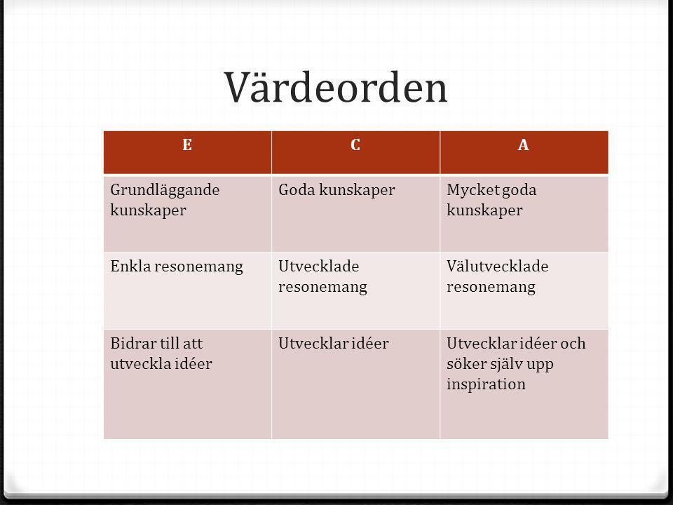 Värdeorden E C A Grundläggande kunskaper Goda kunskaper