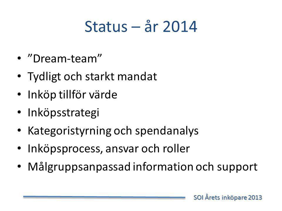 Status – år 2014 Dream-team Tydligt och starkt mandat