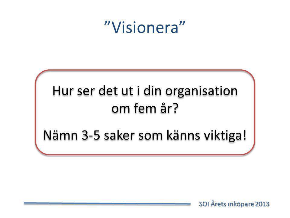Visionera Hur ser det ut i din organisation om fem år