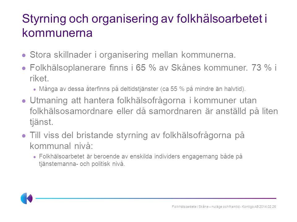 Styrning och organisering av folkhälsoarbetet i kommunerna