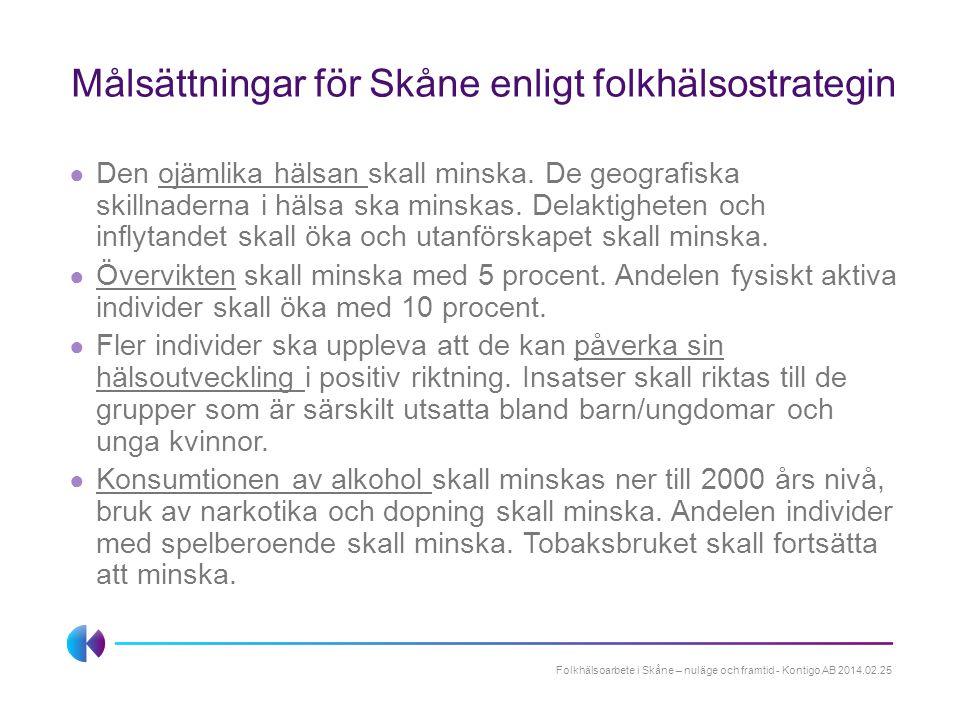 Målsättningar för Skåne enligt folkhälsostrategin