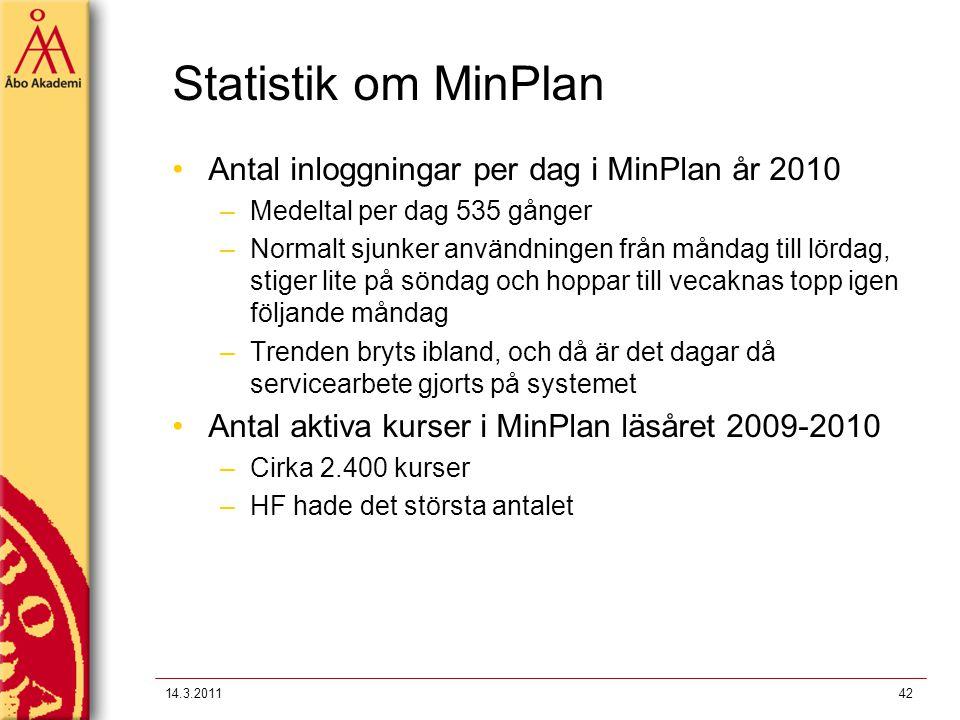 Statistik om MinPlan Antal inloggningar per dag i MinPlan år 2010