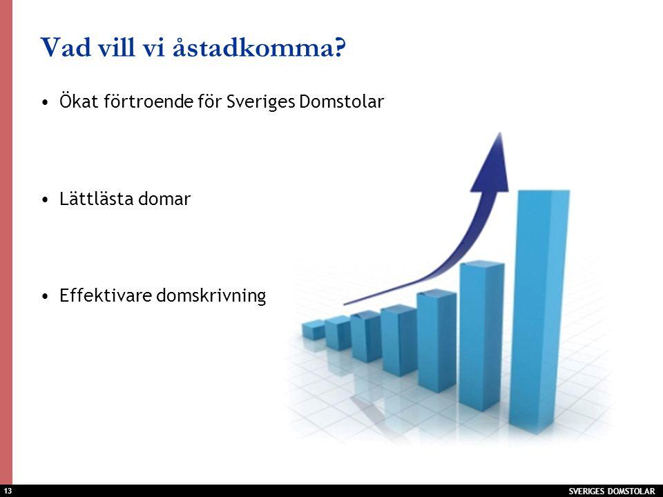 Vad vill vi åstadkomma • Ökat förtroende för Sveriges Domstolar • Lättlästa domar • Effektivare domskrivning