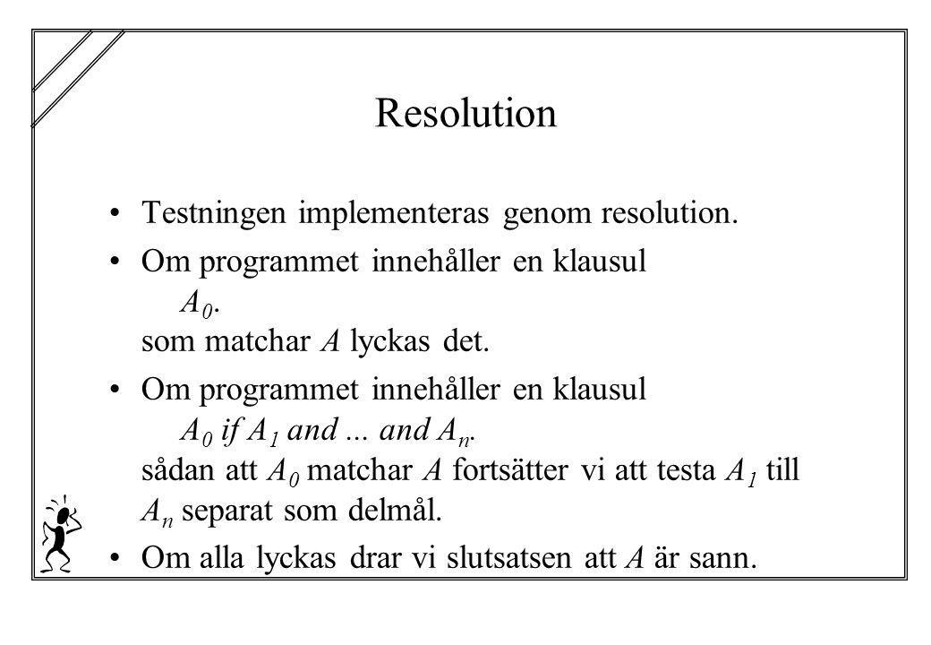 Resolution Testningen implementeras genom resolution.