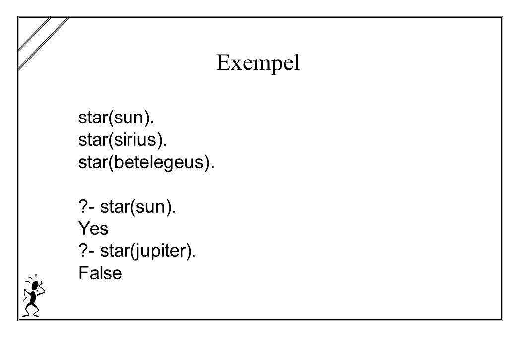 Exempel star(sun). star(sirius). star(betelegeus). - star(sun). Yes - star(jupiter). False